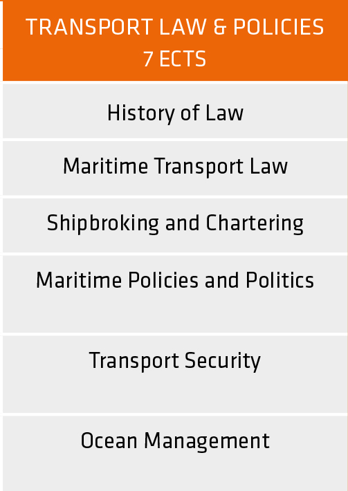 Overview domain Transport law & Policies | master Maritime & Logistics University